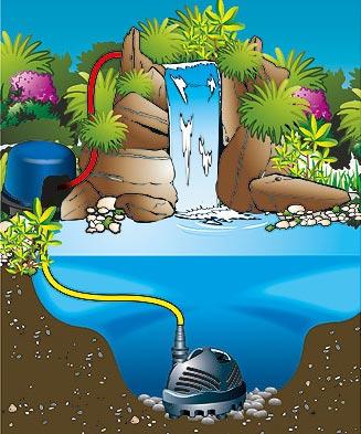 Teichfilter-Bachlauf-Wasser59202bce43dbb